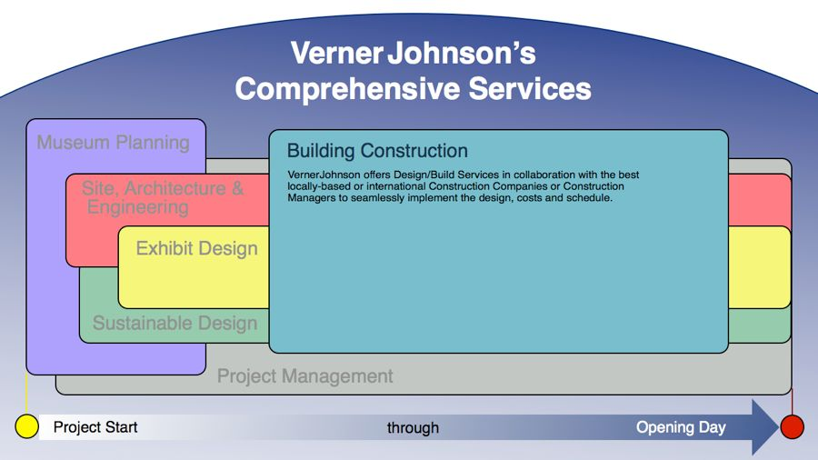 Comprehensive Services w:Text 4.12.13.010