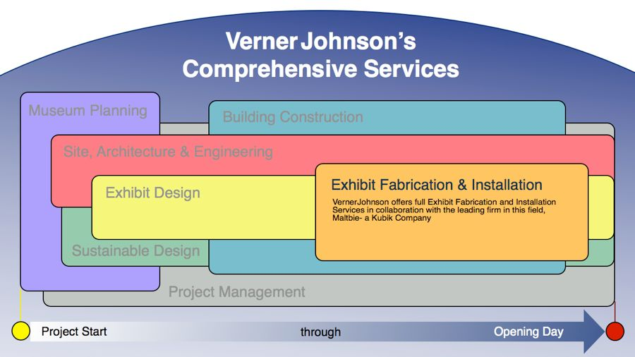 Comprehensive Services w:Text 4.12.13.011