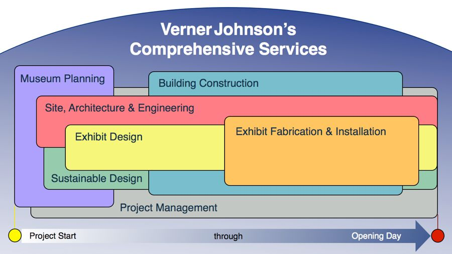 Comprehensive Services w:Text 4.12.13.012