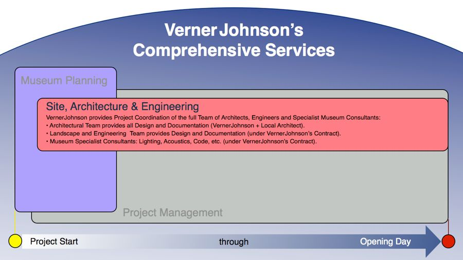 Comprehensive Services w:Text 4.12.13.007