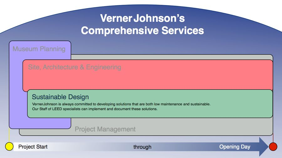 Comprehensive Services w:Text 4.12.13.008