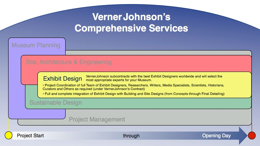 Comprehensive Services w:Text 4.12.13.009